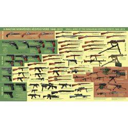 A Magyar Honvédség kézifegyverei poszter fóliázott 1848–2019  poszter 104,4 x 61,3 cm