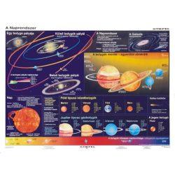 A Föld és a Naprendszer falitérkép kétoldalas 160x120 cm