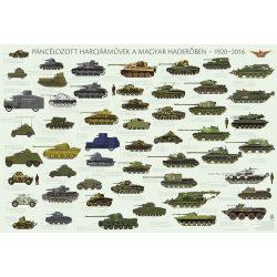Páncélozott harcjárművek poszter fóliázott