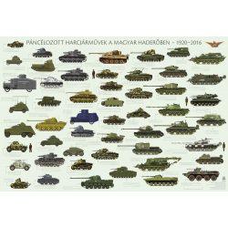 Páncélozott harcjárművek poszter 125x85 cm